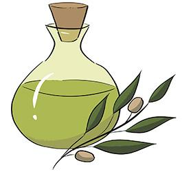 What anointing oil is used for anointing?