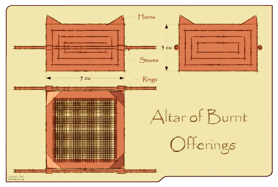 Model depiction of the Altar of Burnt Offerings in the Tabernacle.