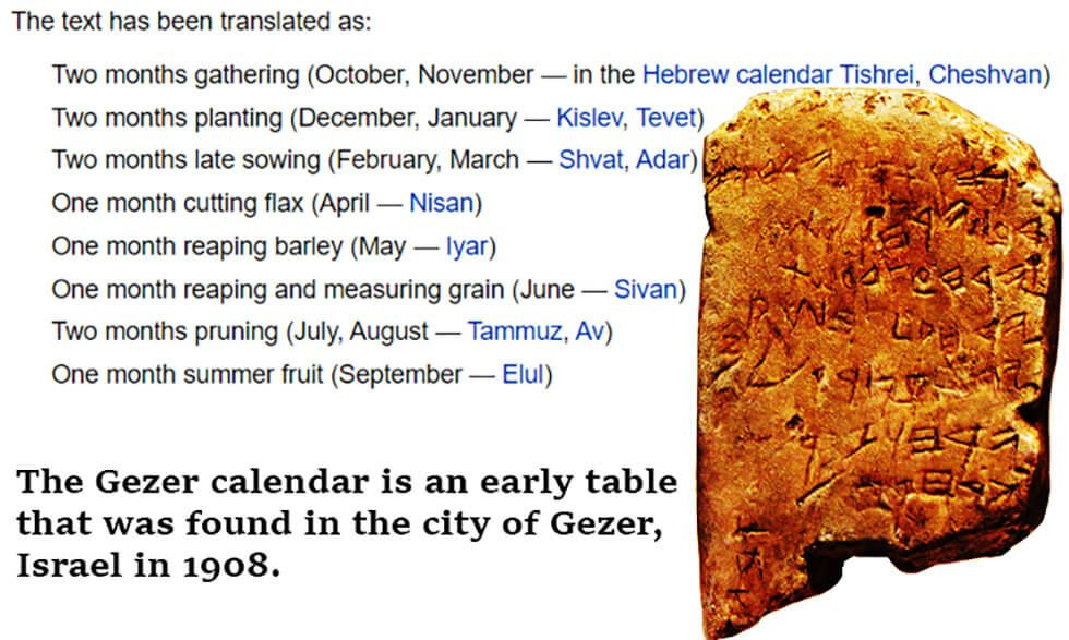 The Gezer Calendar
